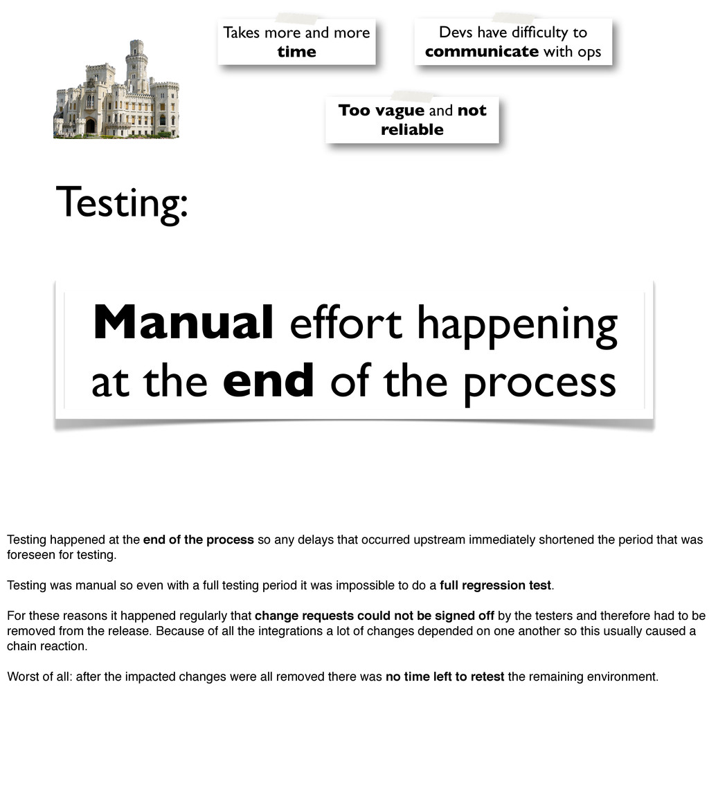 Testing: Manual effort happening at the end of ...
