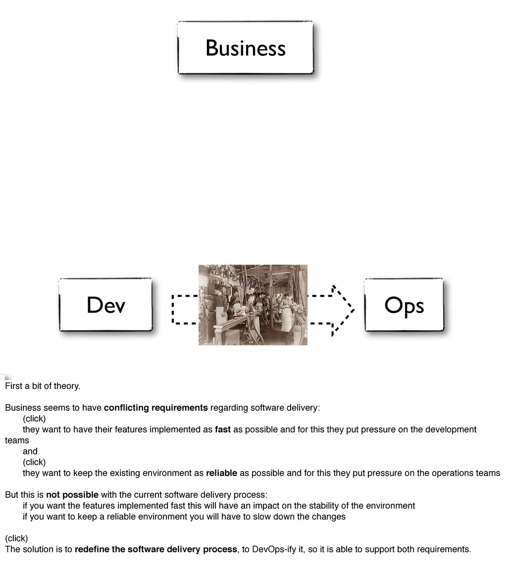 Dev Ops Business First a bit of theory. Busines...