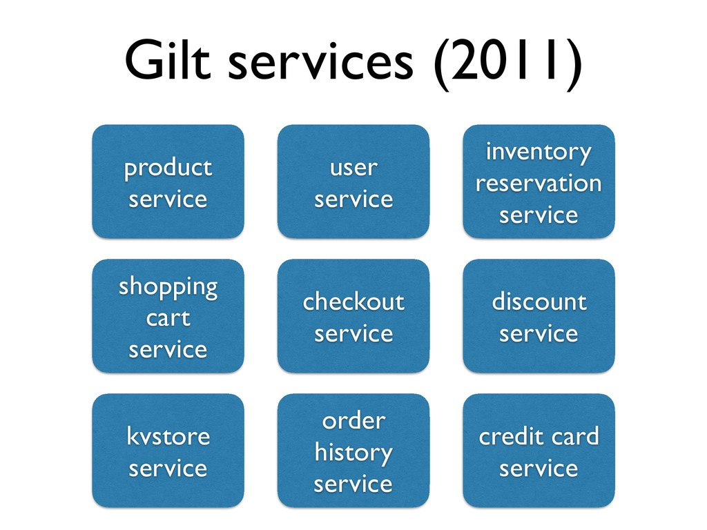 Gilt services (2011) product service inventory ...