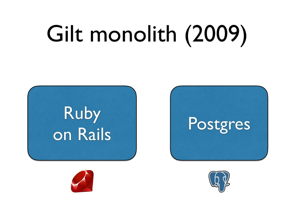 Ruby on Rails Postgres Gilt monolith (2009)