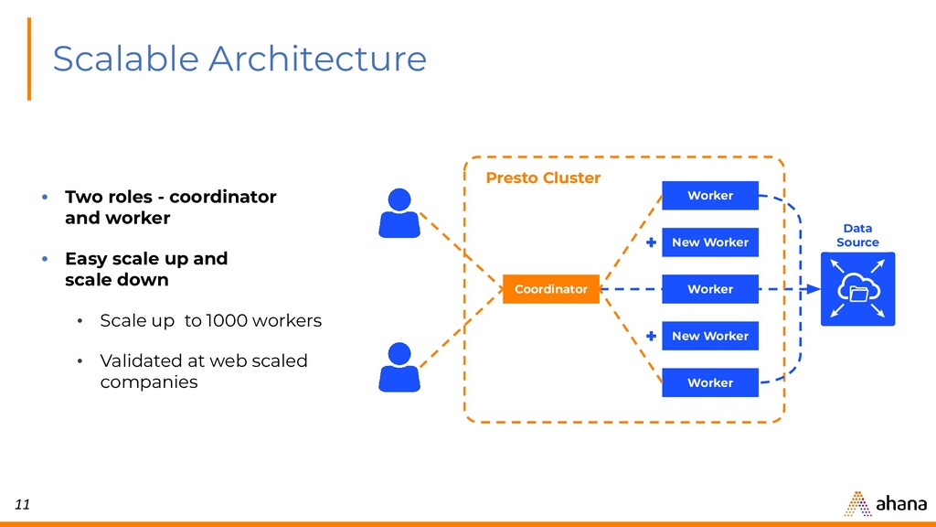 11 Scalable Architecture • Two roles - coordina...