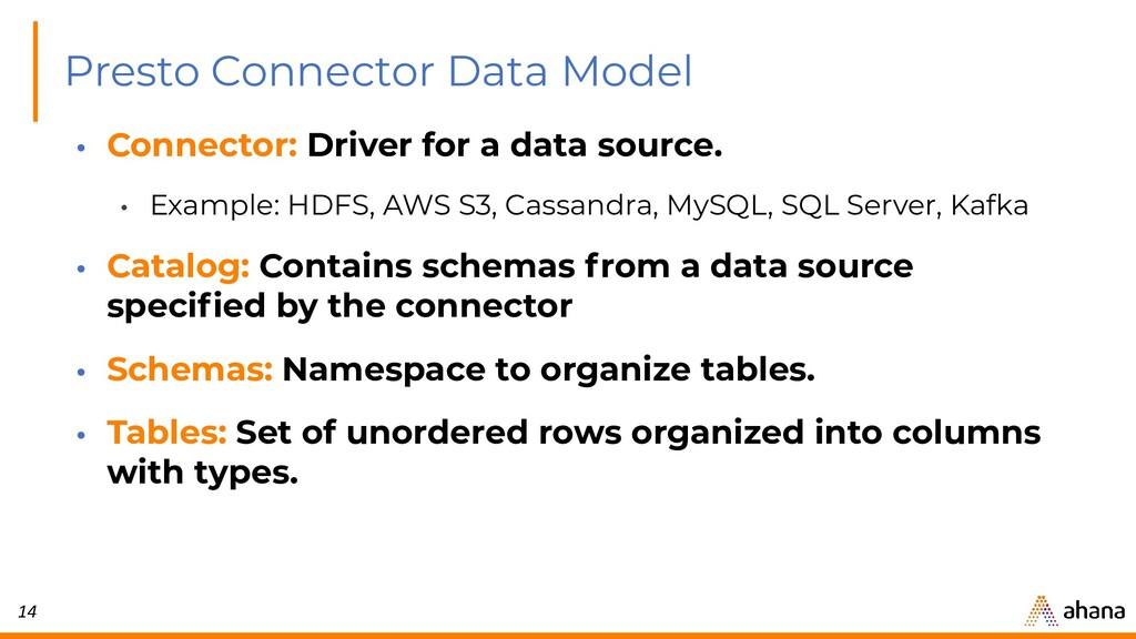 14 Presto Connector Data Model • Connector: Dri...