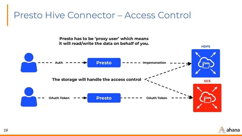 16 Presto Hive Connector – Access Control HDFS ...