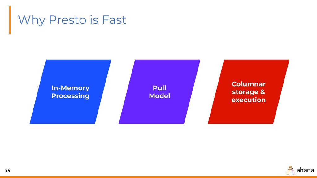 19 Why Presto is Fast In-Memory Processing Pull...