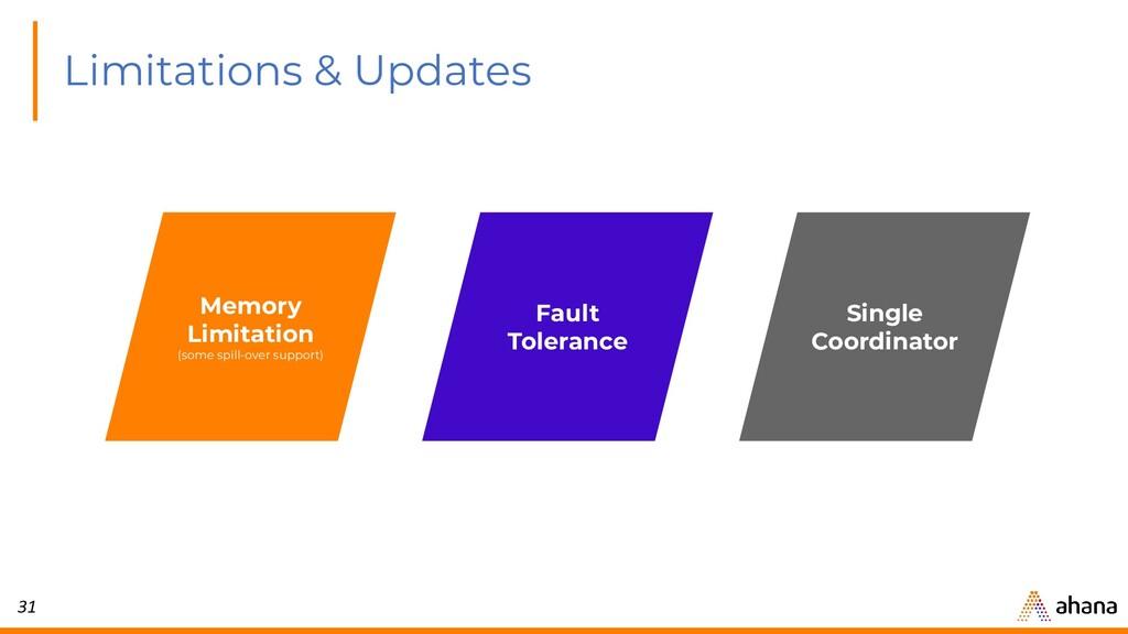 31 Limitations & Updates Memory Limitation (som...
