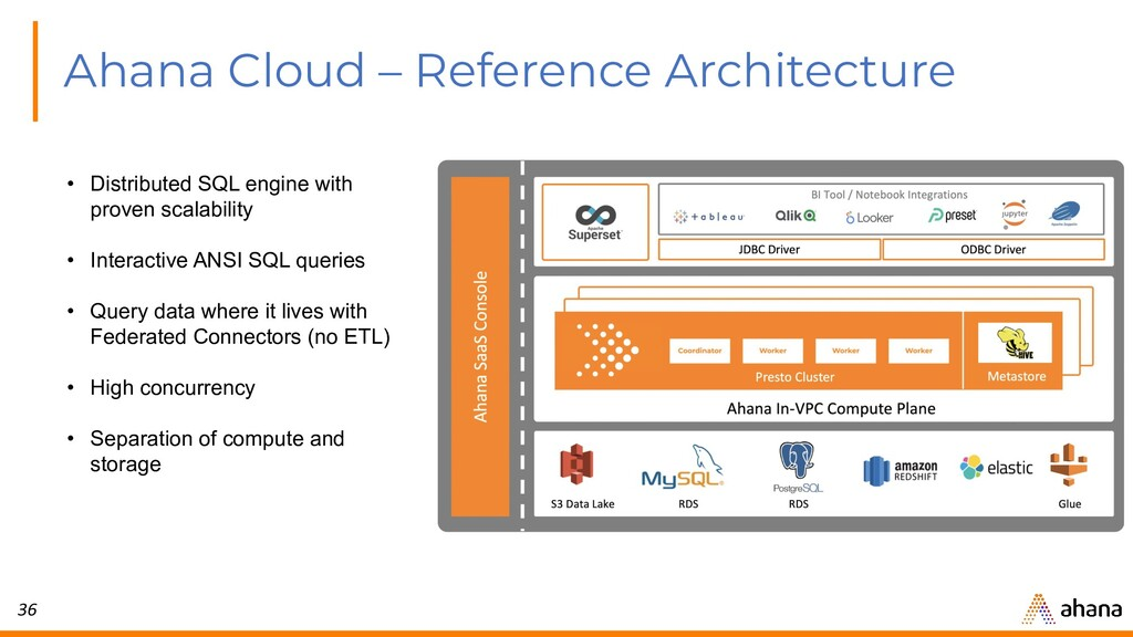 36 Ahana Cloud – Reference Architecture • Distr...