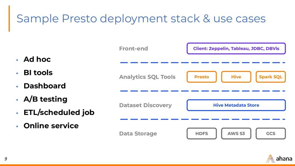 9 Sample Presto deployment stack & use cases • ...