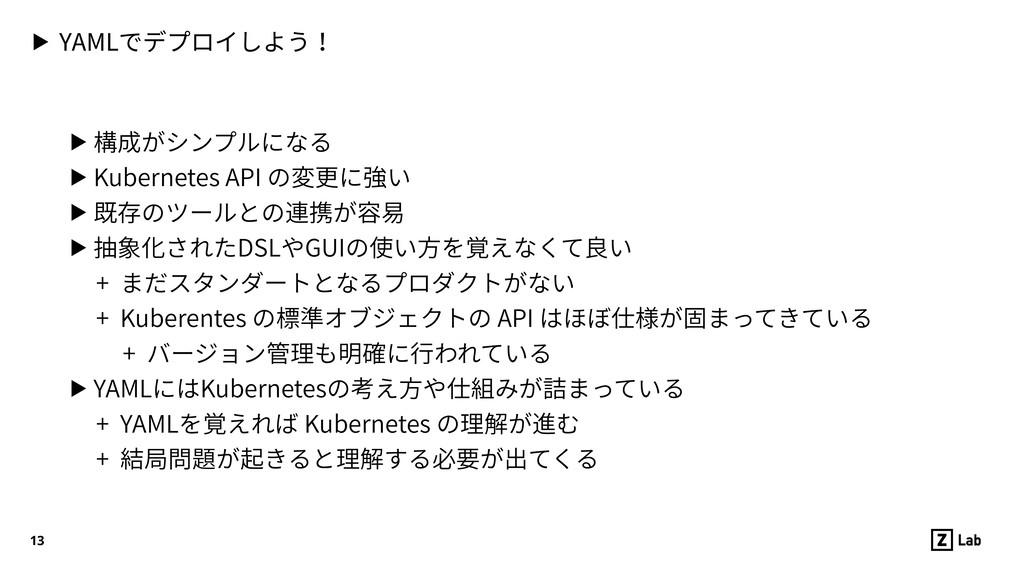 ▶ YAMLでデプロイしよう! ▶ 構成がシンプルになる ▶ Kubernetes API の...
