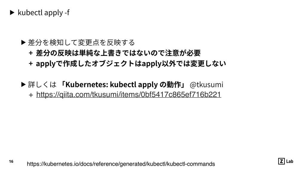 ▶ kubectl apply -f ▶ 差分を検知して変更点を反映する + 差分の反映は単純...