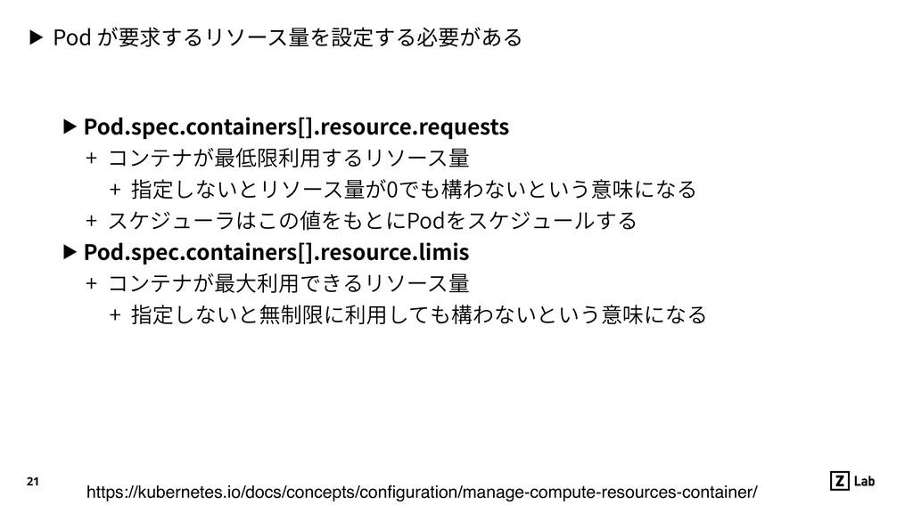 ▶ Pod が要求するリソース量を設定する必要がある ▶ Pod.spec.container...