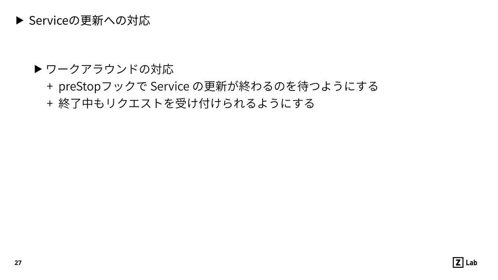 ▶ Serviceの更新への対応 ▶ ワークアラウンドの対応 + preStopフックで Se...