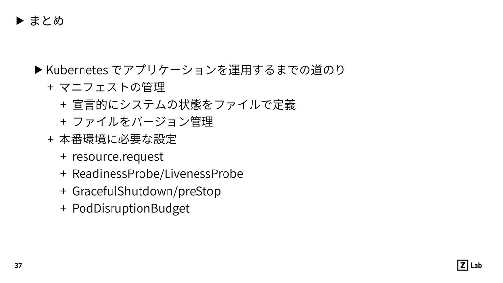 ▶ まとめ ▶ Kubernetes でアプリケーションを運⽤するまでの道のり + マニフェス...