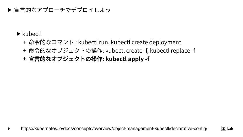 ▶ 宣⾔的なアプローチでデプロイしよう ▶ kubectl + 命令的なコマンド : kube...