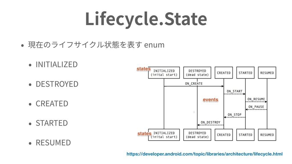 Lifecycle.State • 現在のライフサイクル状態を表す enum • INITIA...