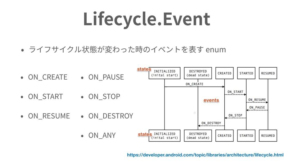 Lifecycle.Event • ライフサイクル状態が変わった時のイベントを表す enum ...