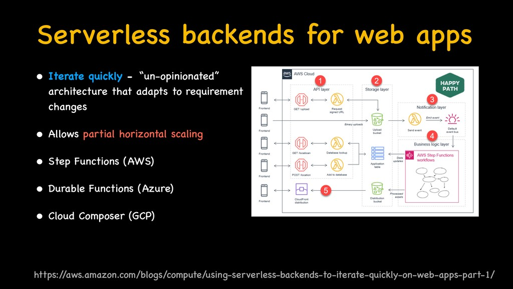 Serverless backends for web apps • Iterate quic...