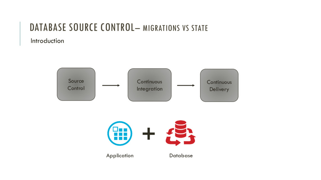DATABASE SOURCE CONTROL– MIGRATIONS VS STATE In...