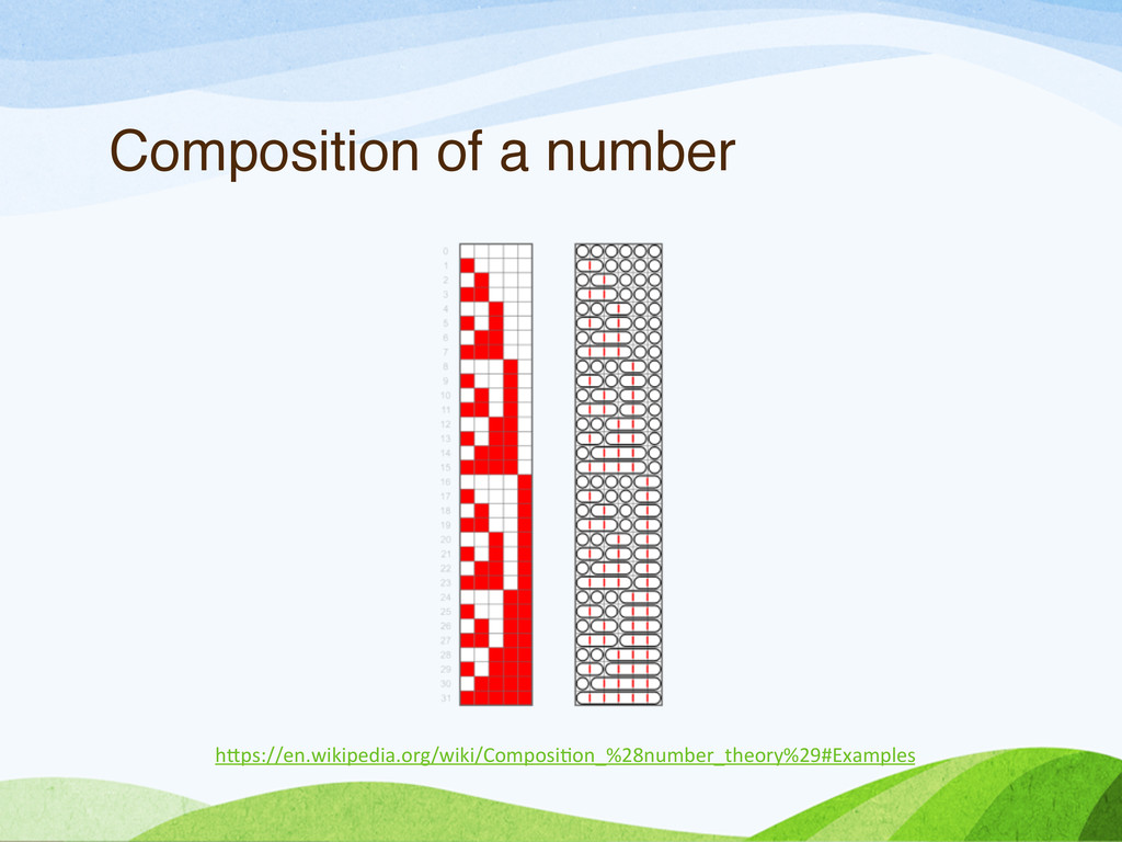 Composition of a number h&ps://en.wikipedia.o...