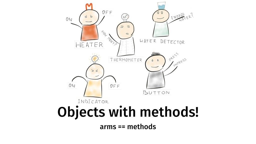 Objects with methods! arms == methods
