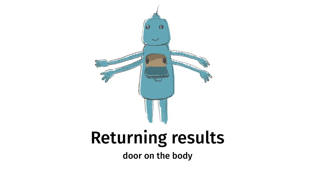 Returning results door on the body