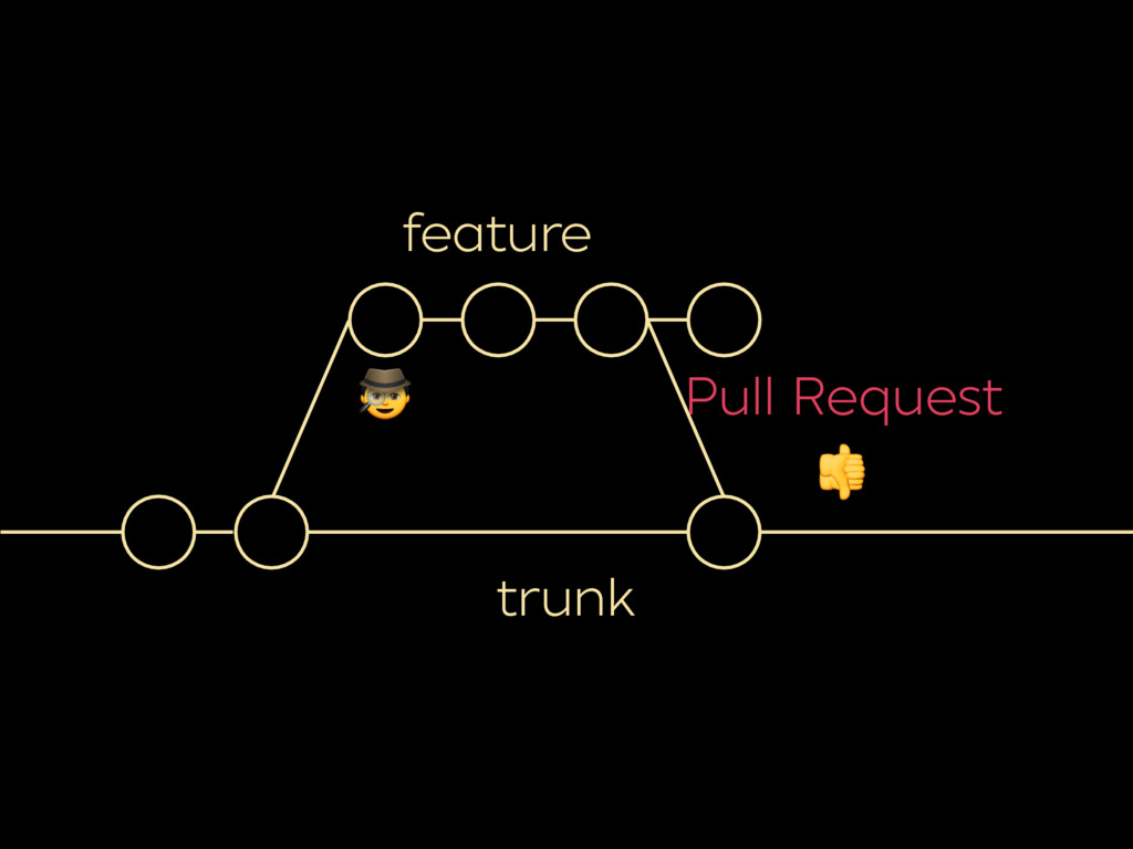 trunk feature Pull Request