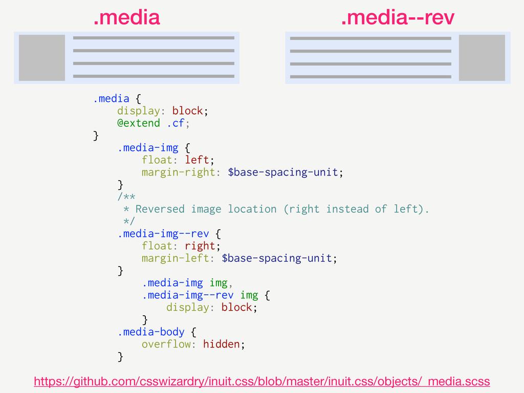 .media { display: block; @extend .cf; } .media-...