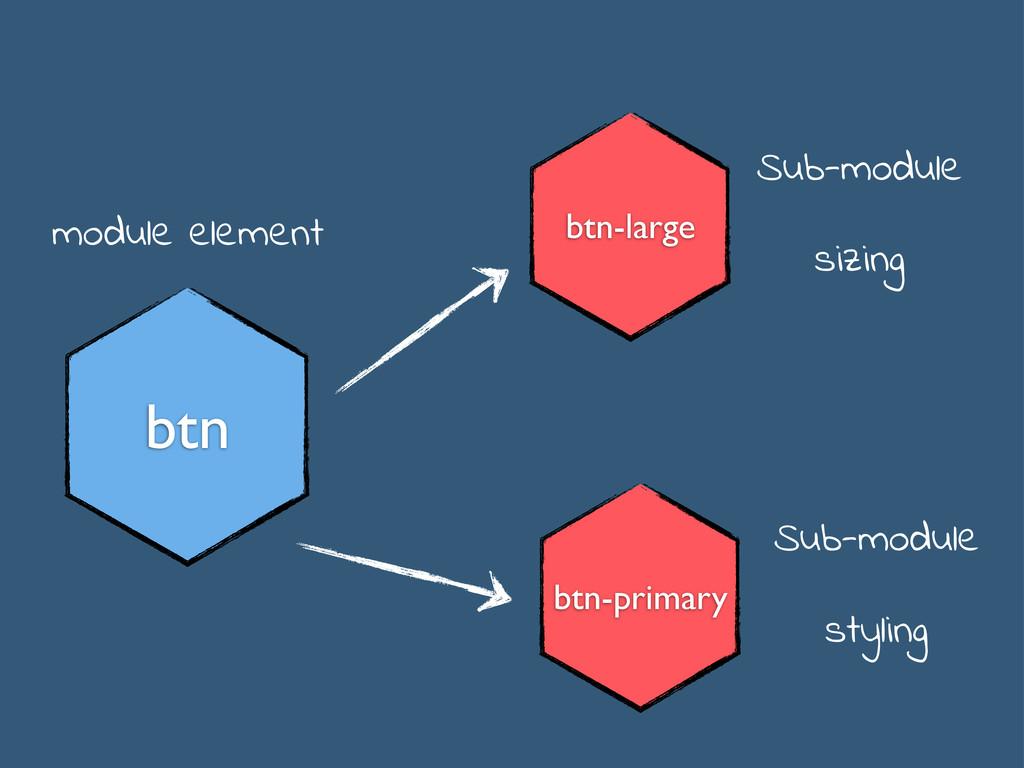 btn btn-primary Sub-module module element btn-l...