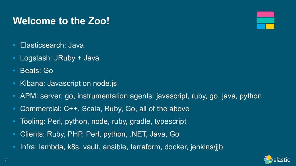 !7 Welcome to the Zoo! • Elasticsearch: Java • ...