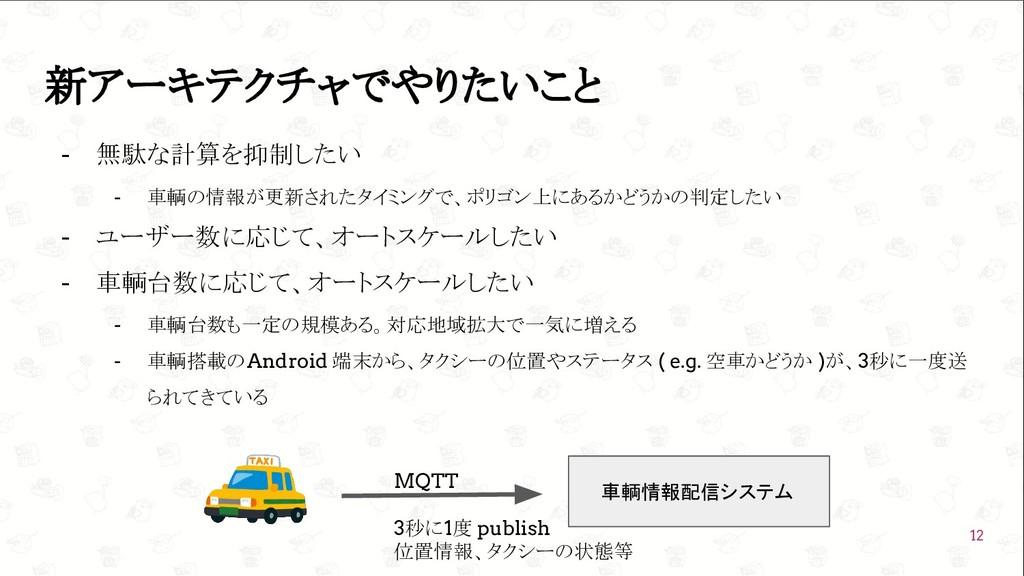 GoConference'19  MQTT 3秒に1度 publish 位置情報、タクシーの...