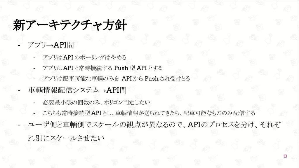 GoConference'19  新アーキテクチャ方針 - アプリ→API間 - アプリはA...