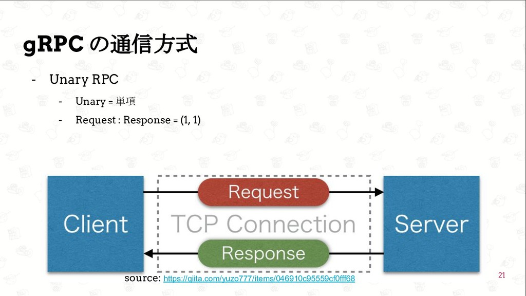 GoConference'19  gRPC の通信方式 - Unary RPC - Unar...