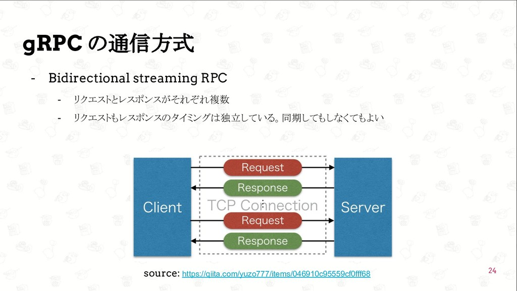 GoConference'19  gRPC の通信方式 - Bidirectional st...