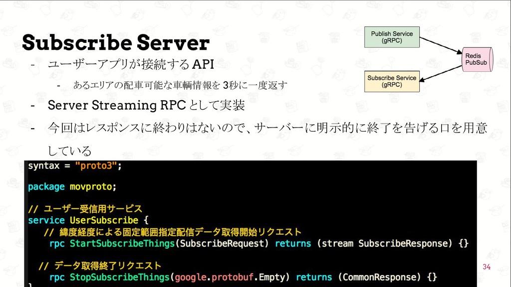 GoConference'19  Subscribe Server - ユーザーアプリが接続...