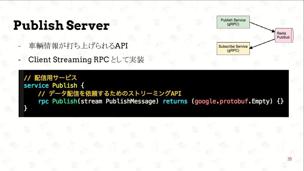 GoConference'19  Publish Server - 車輌情報が打ち上げられる...