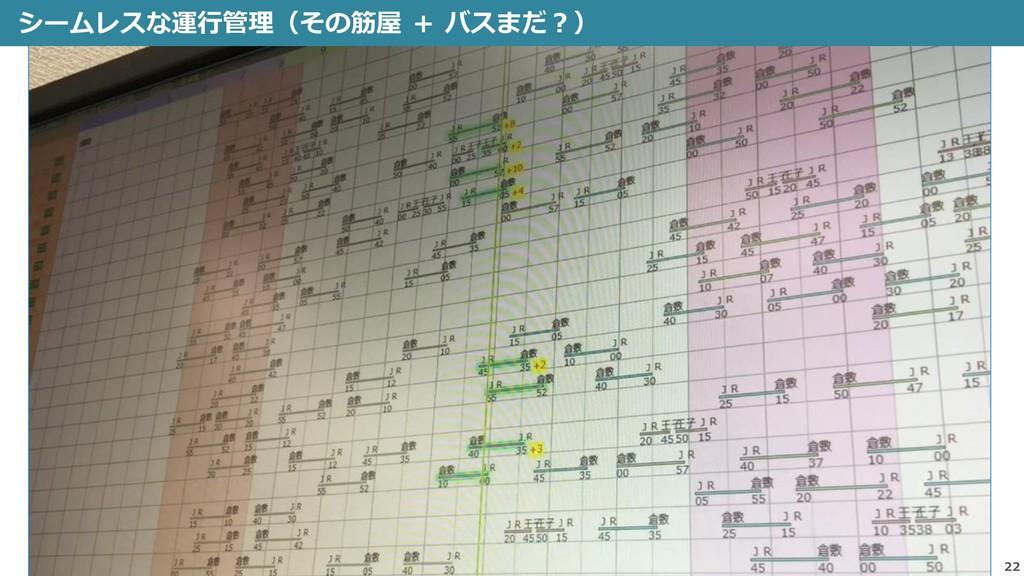 22 シームレスな運行管理(その筋屋 + バスまだ?)