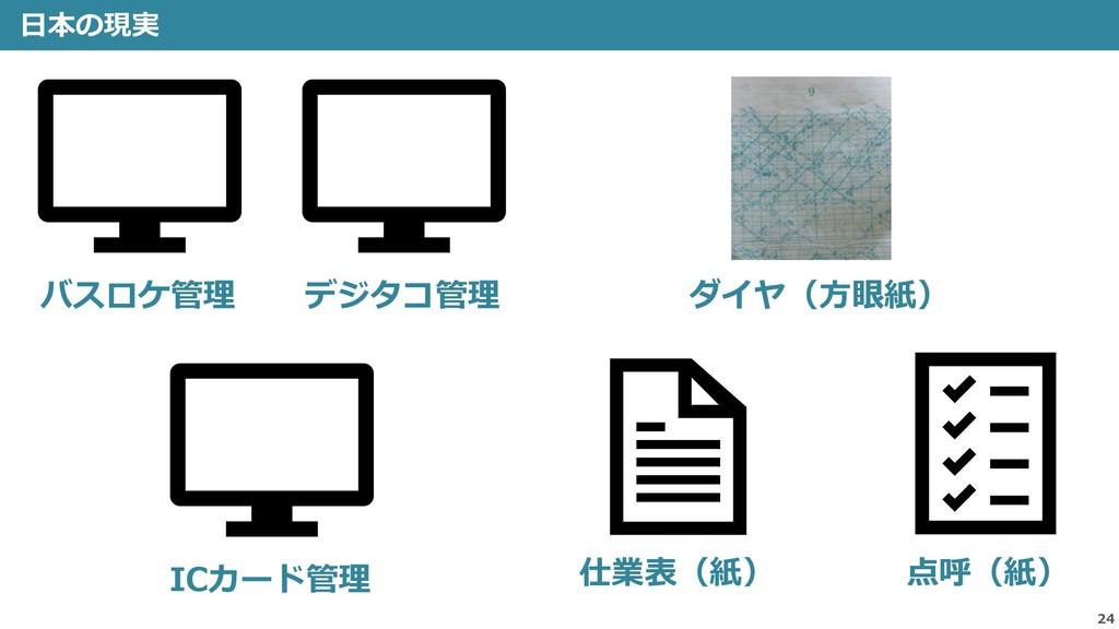 24 日本の現実 バスロケ管理 デジタコ管理 ICカード管理 ダイヤ(方眼紙) 仕業表(紙) ...
