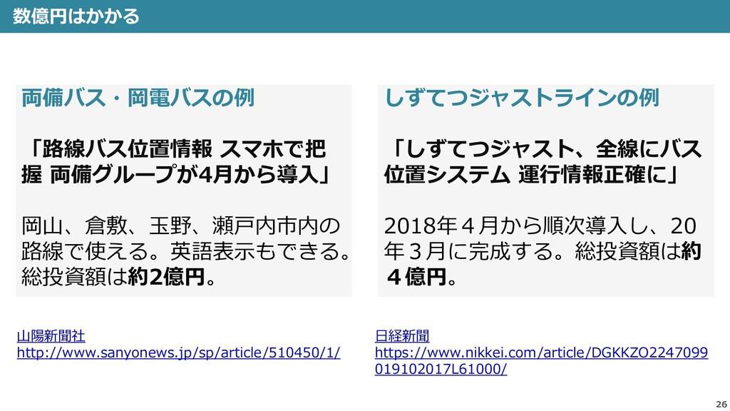26 数億円はかかる 両備バス・岡電バスの例 「路線バス位置情報 スマホで把 握 両備グループ...