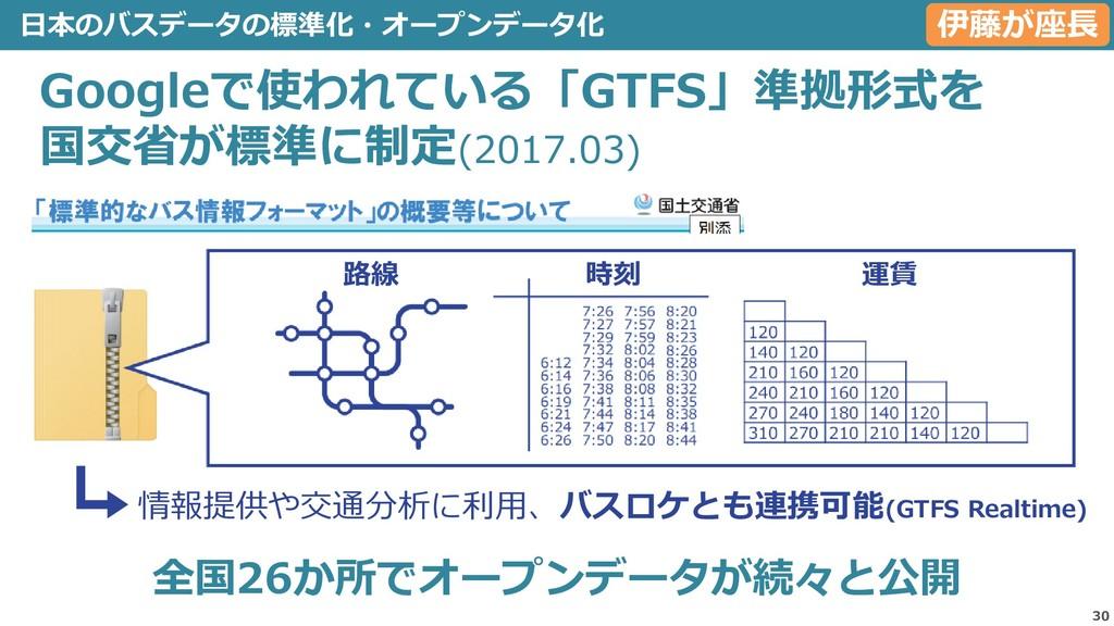 30 日本のバスデータの標準化・オープンデータ化 Googleで使われている「GTFS」準拠形...