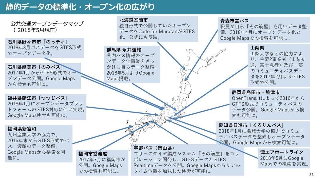 宇野バス(岡山県) フリーのダイヤ編成システム「その筋屋」をコラ ボレーション開発し、GTFS...