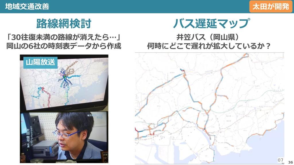 36 地域交通改善 路線網検討 「30往復未満の路線が消えたら…」 岡山の6社の時刻表データか...