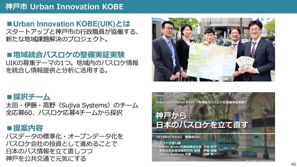 45 神戸市 Urban Innovation KOBE ■Urban Innovation ...