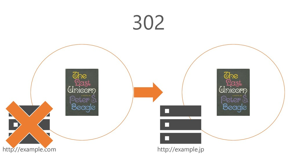 302 http://example.com http://example.jp