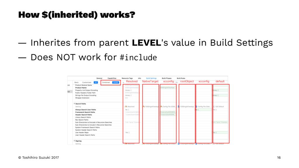 How $(inherited) works? — Inherites from parent...