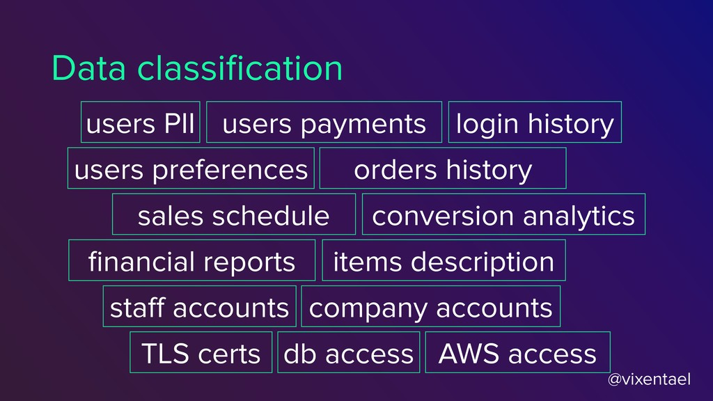 @vixentael Data classification users PII users p...