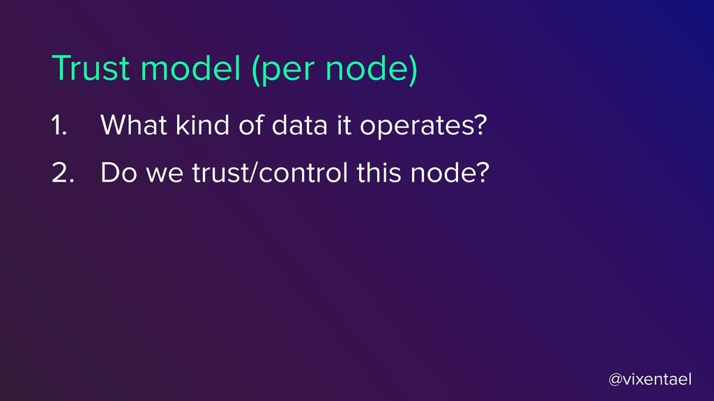 @vixentael Trust model (per node) 1. What kind ...