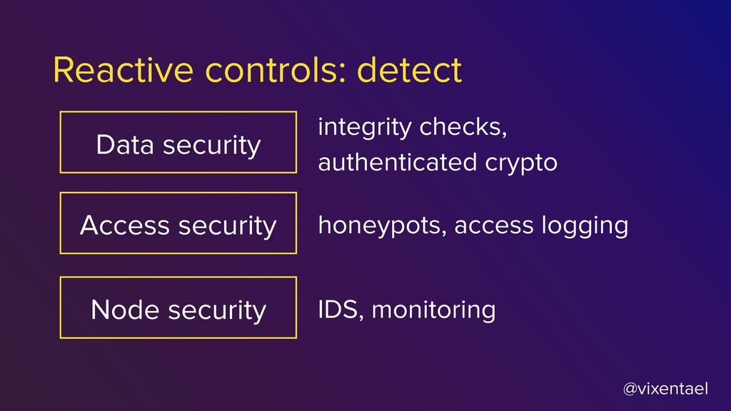 @vixentael Reactive controls: detect Data secur...