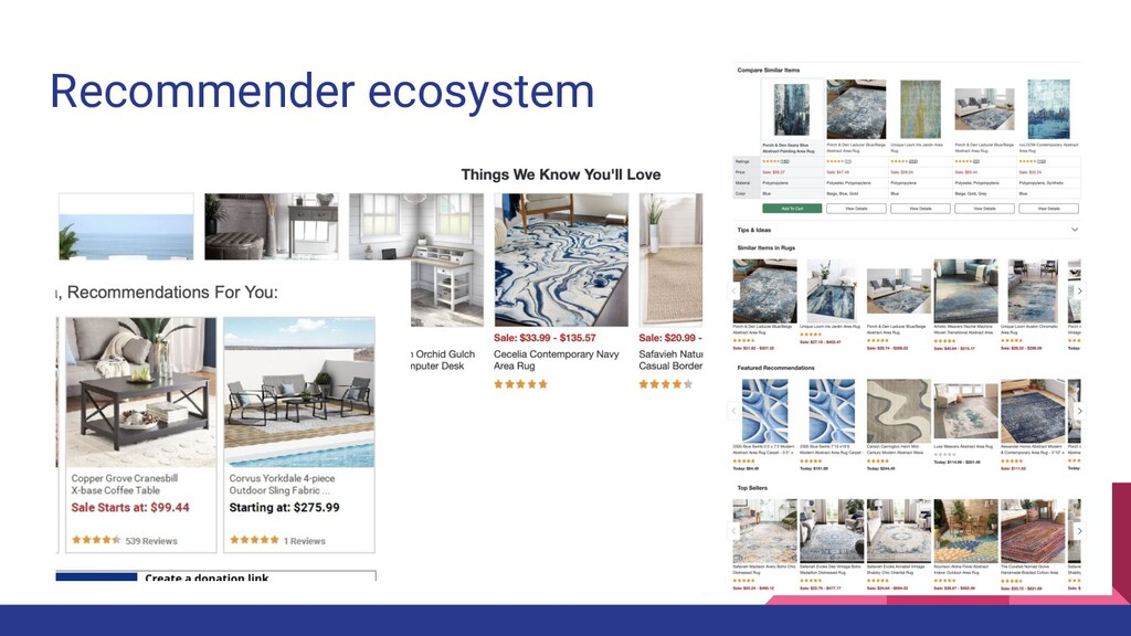 Recommender ecosystem