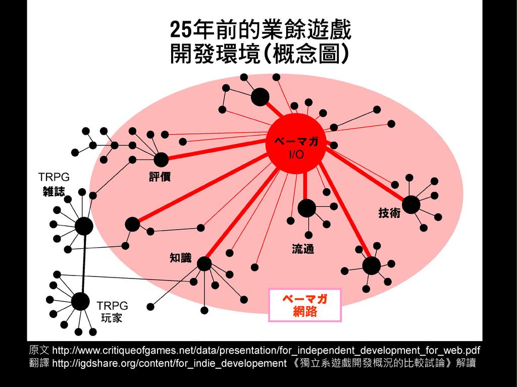 原文 http://www.critiqueofgames.net/data/presenta...