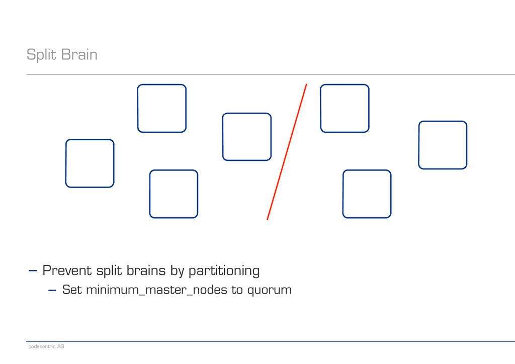 codecentric AG Split Brain ! ! ! ! ! ! ! ! ! − ...