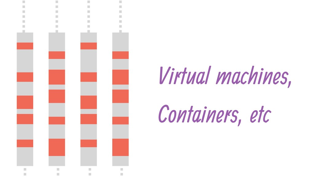 Virtual machines, Containers, etc